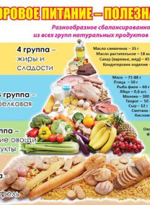 Здоровое питание- полезная привичка