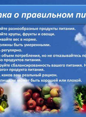 Памятка о правильном питании